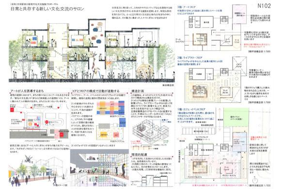 太田駅北口駅前文化交流施設プロポーザル2